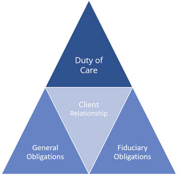Goldfarb Yorkville Client Relationships & Obligations